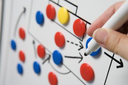 Tre tips för ett pragmatiskt strategiarbete