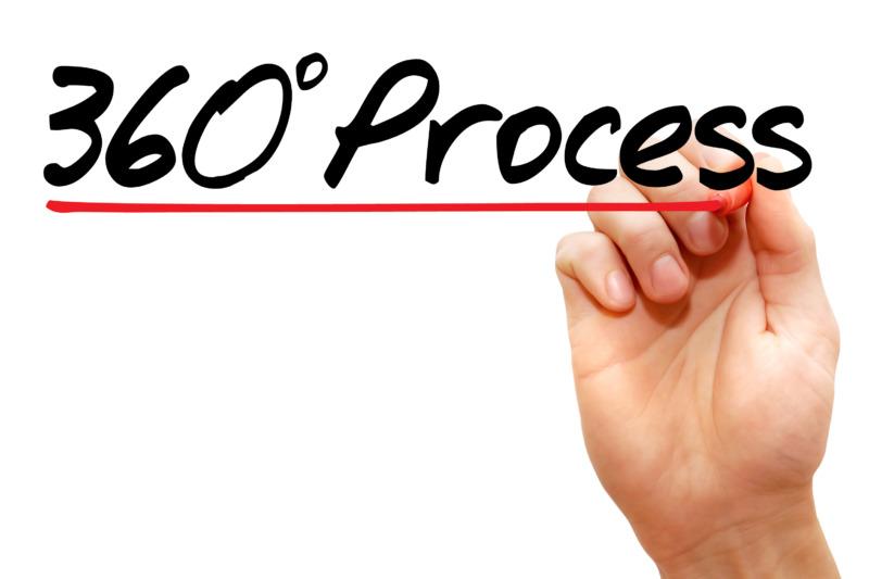 Långt kvar till 360 organisationen