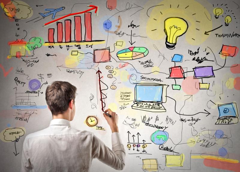 Få företag uppnår sina strategiska mål på en årlig basis